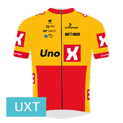 Uno-X Norwegian Development Team (NOR)