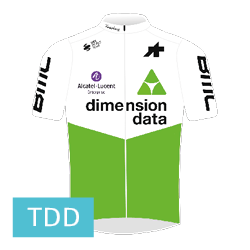 Team Dimension Data (RSA)