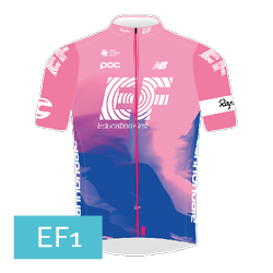 EF EDUCATION FIRST (USA)